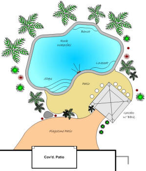 Pool drawings for Pool design templates